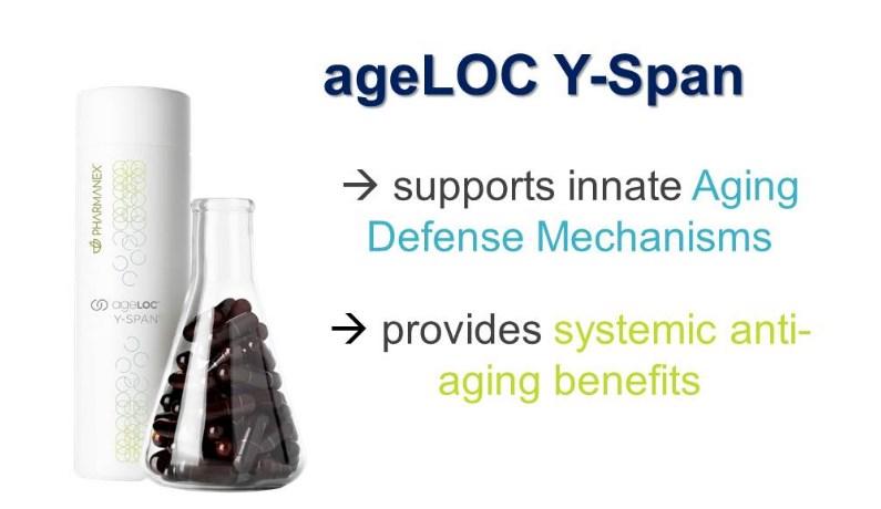 ageloc y span